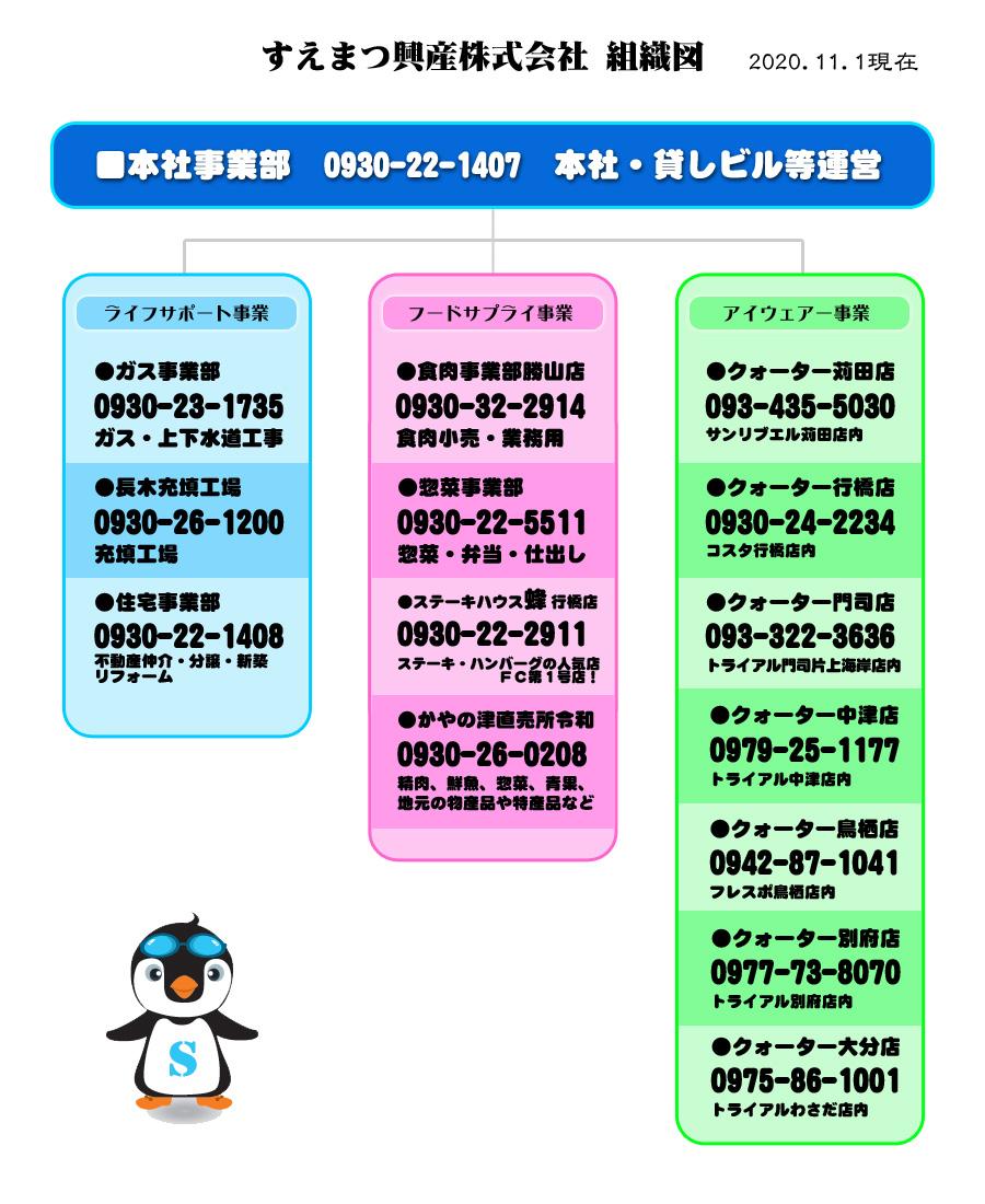 組織図 ~ すえまつ興産株式会社